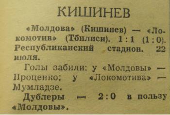 Молдова (Кишинёв) - Локомотив (Тбилиси) 1:1