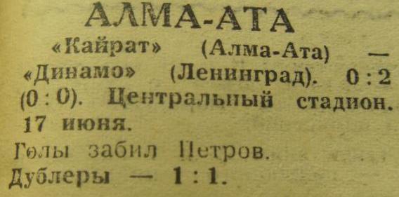 Кайрат (Алма-Ата) - Динамо (Ленинград) 0:2
