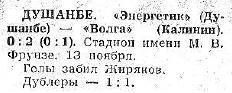 Энергетик (Душанбе) - Волга (Калинин) 0:2