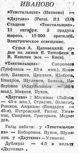Текстильщик (Иваново) - Даугава (Рига) 3:1