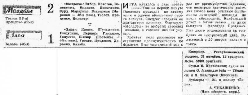 Молдова (Кишинёв) - Заря (Луганск) 2:1. Нажмите, чтобы посмотреть истинный размер рисунка