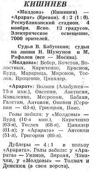 Молдова (Кишинёв) - Арарат (Ереван) 4:2