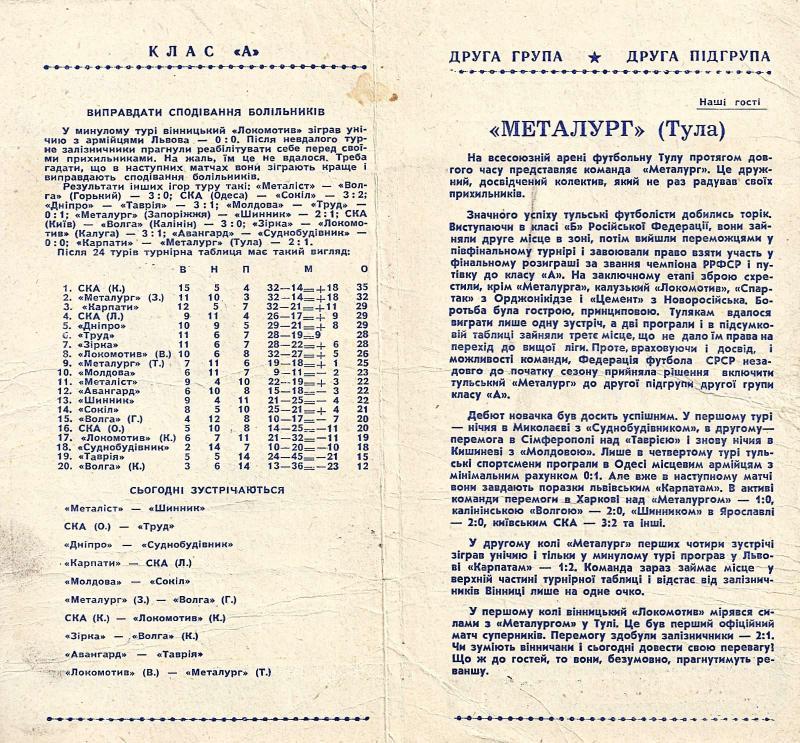 Локомотив (Винница) - Металлург (Тула) 1:1