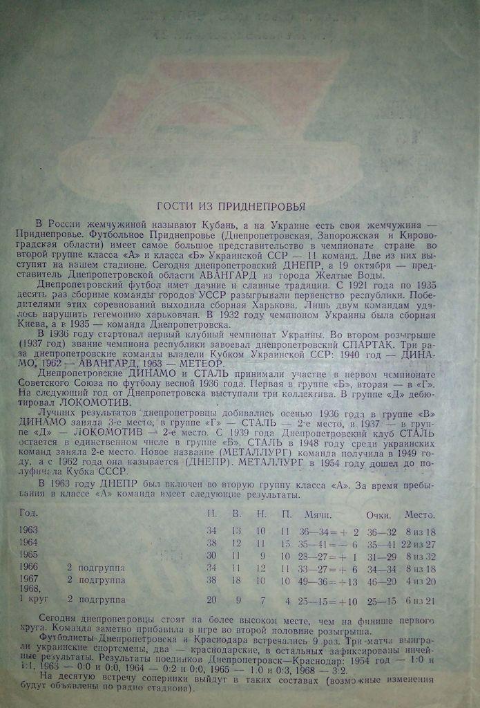 Кубань (Краснодар) - Днепр (Днепропетровск) 1:2