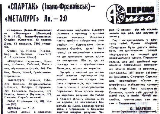 Спартак (Ивано-Франковск) - Металлург (Липецк) 3:0