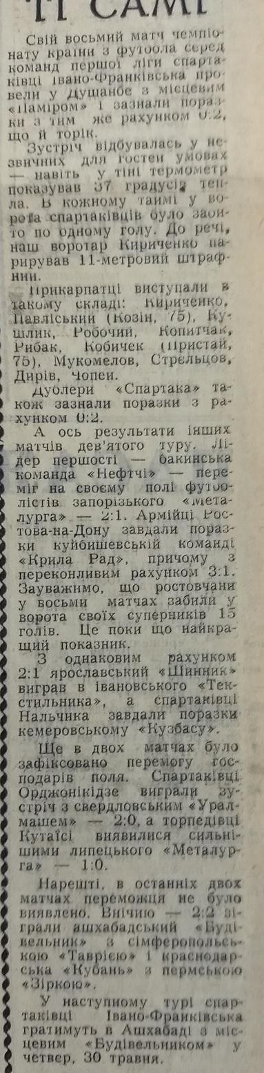 Памир (Душанбе) - Спартак (Ивано-Франковск) 2:0