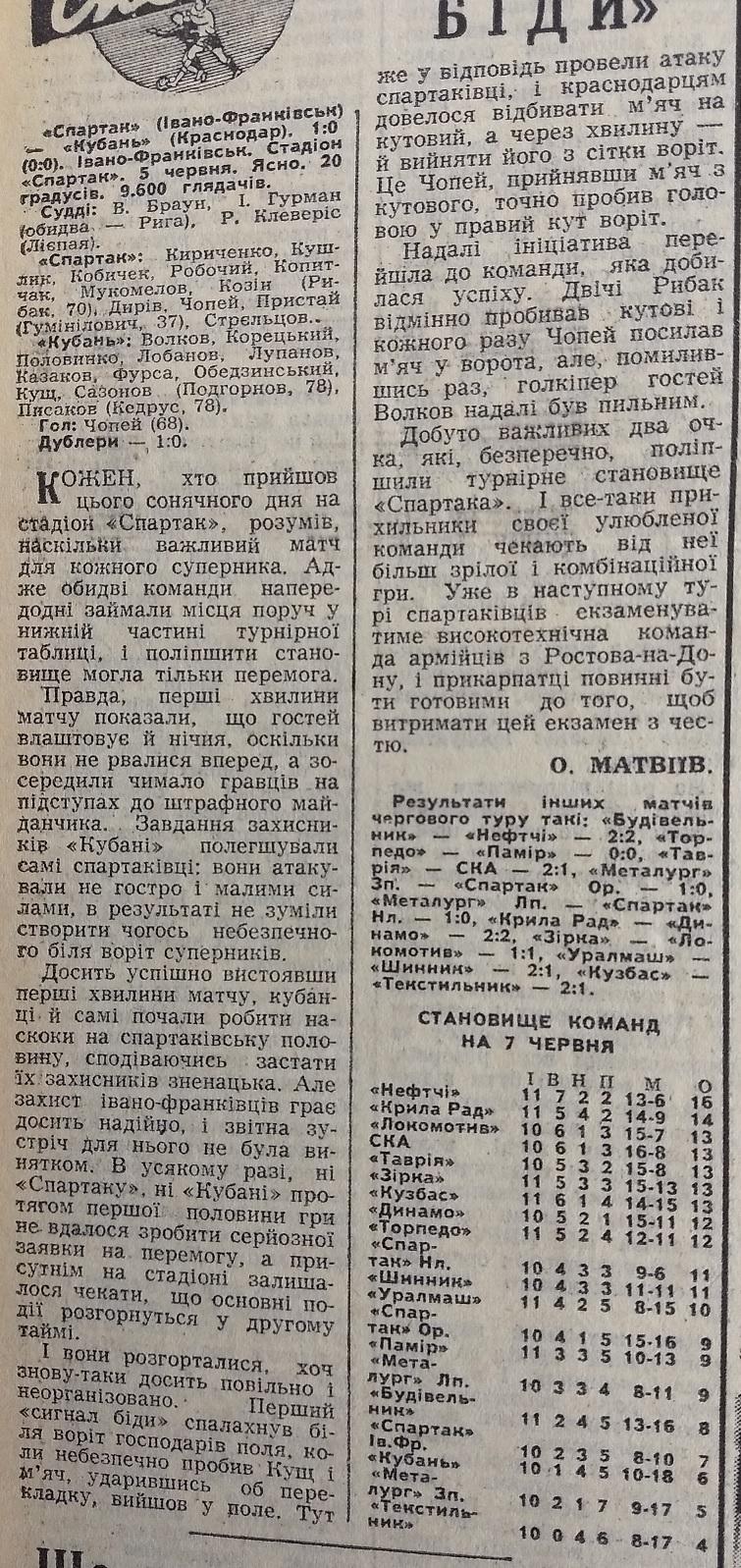 Спартак (Ивано-Франковск) - Кубань (Краснодар) 1:0