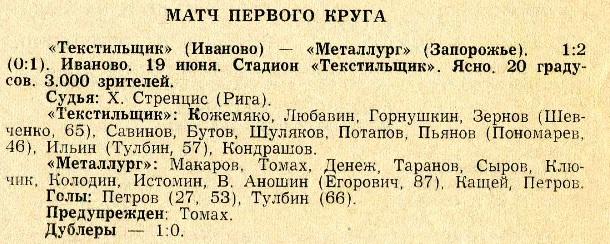 Текстильщик (Иваново) - Металлург (Запорожье) 1:2