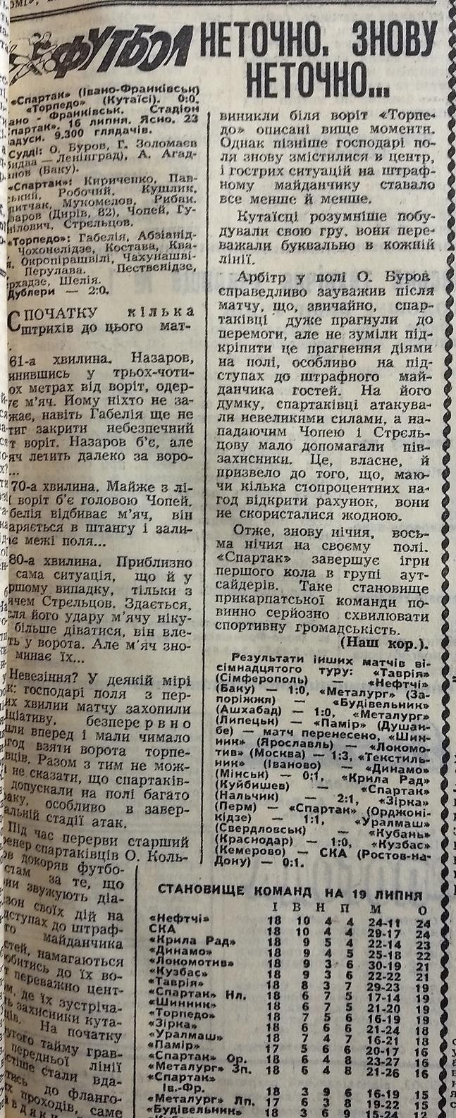 Спартак (Ивано-Франковск) - Торпедо (Кутаиси) 0:0