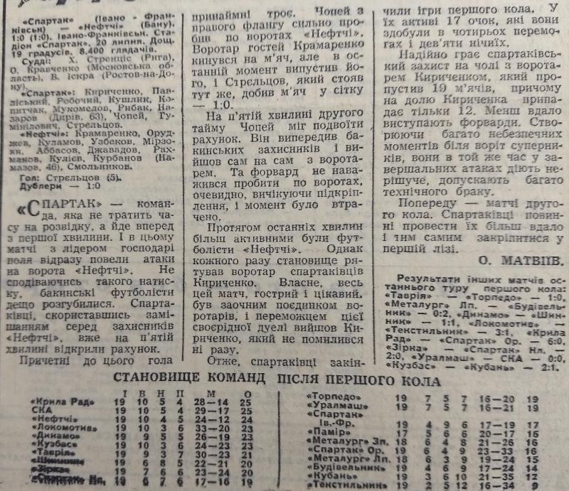 Спартак (Ивано-Франковск) - Нефтчи (Баку) 1:0. Нажмите, чтобы посмотреть истинный размер рисунка