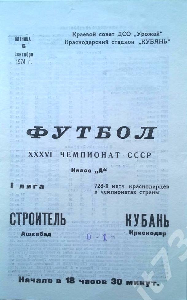 Кубань (Краснодар) - Строитель (Ашхабад) 1:0