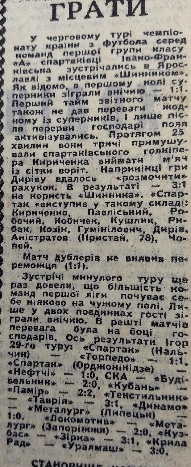 Шинник (Ярославль) - Спартак (Ивано-Франковск) 3:1