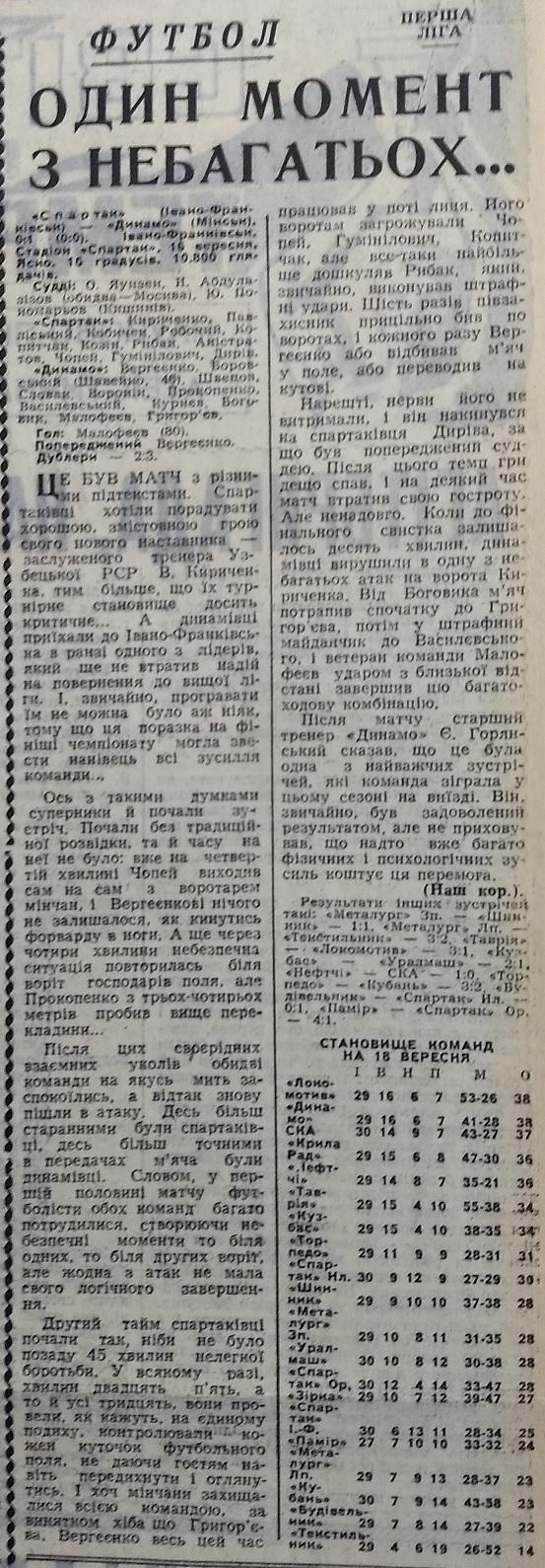 Спартак (Ивано-Франковск) - Динамо (Минск) 0:1