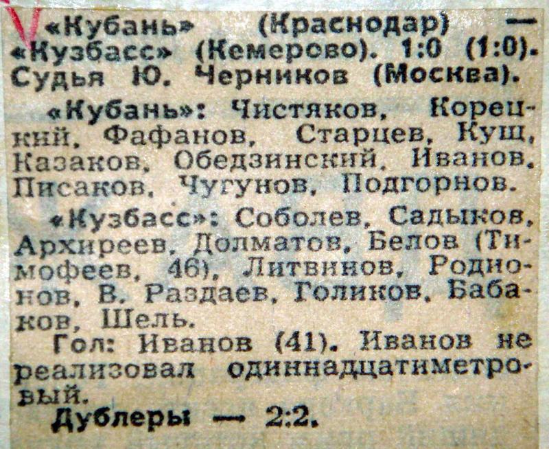 Кубань (Краснодар) - Кузбасс (Кемерово) 1:0. Нажмите, чтобы посмотреть истинный размер рисунка