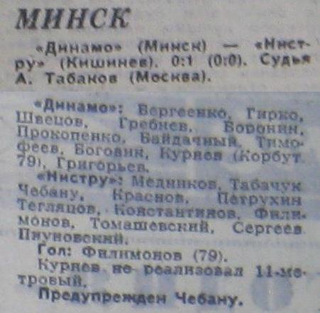 Динамо (Минск) - Нистру (Кишинёв) 0:1