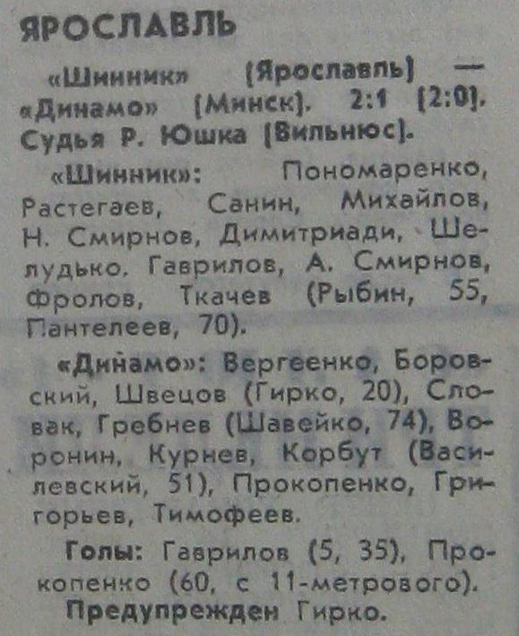 Шинник (Ярославль) - Динамо (Минск) 2:1