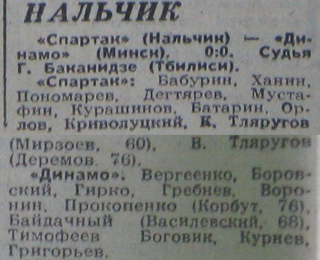 Спартак (Нальчик) - Динамо (Минск) 0:0