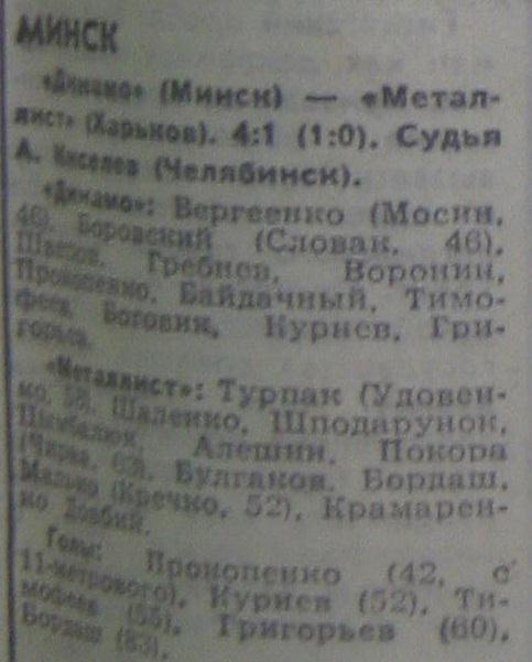 Динамо (Минск) - Металлист (Харьков) 4:1
