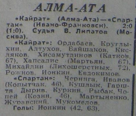 Кайрат (Алма-Ата) - Спартак (Ивано-Франковск) 2:0