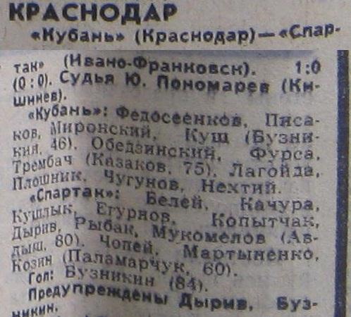 Кубань (Краснодар) - Спартак (Ивано-Франковск) 1:0