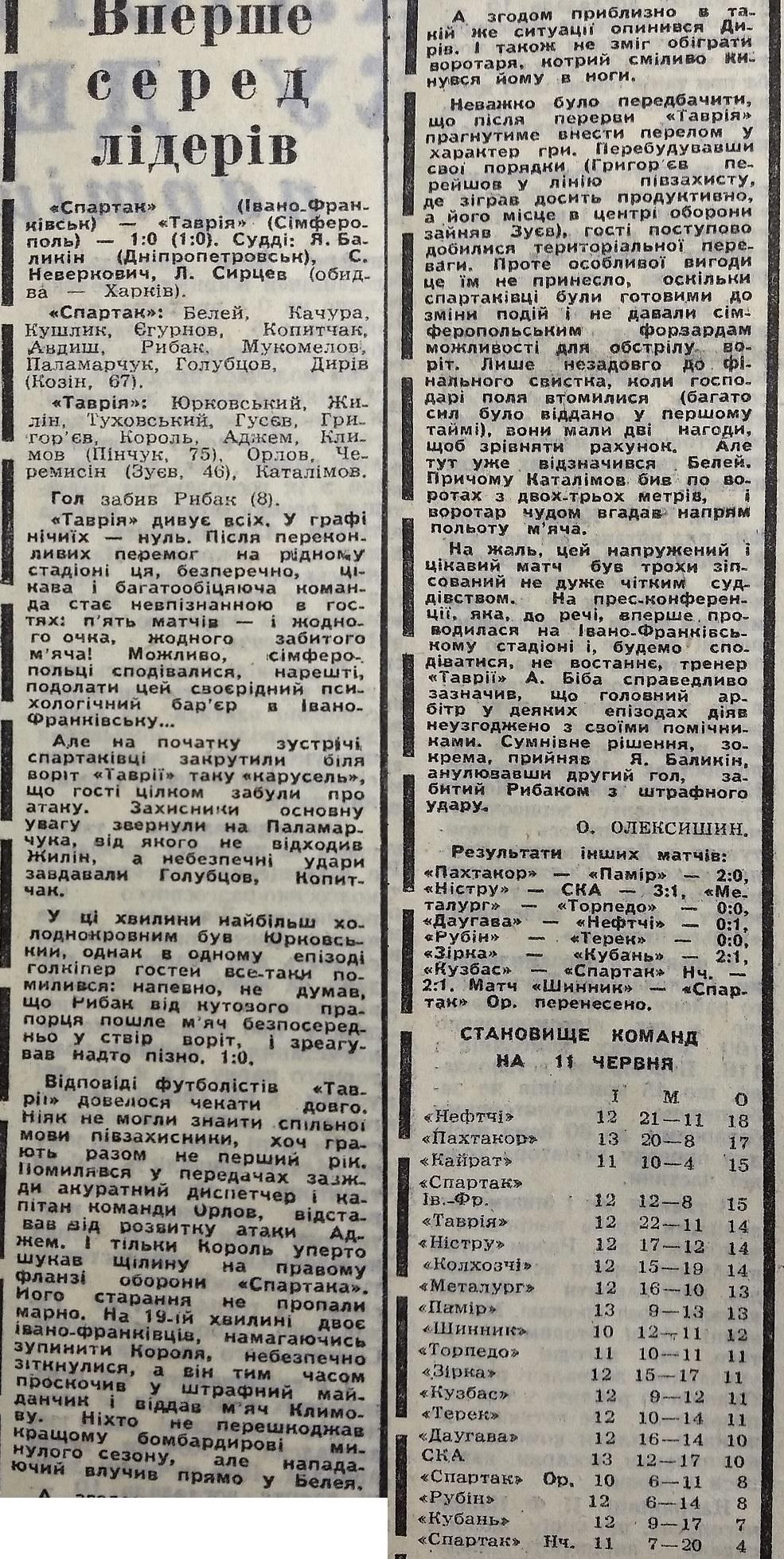 Спартак (Ивано-Франковск) - Таврия (Симферополь) 1:0. Нажмите, чтобы посмотреть истинный размер рисунка