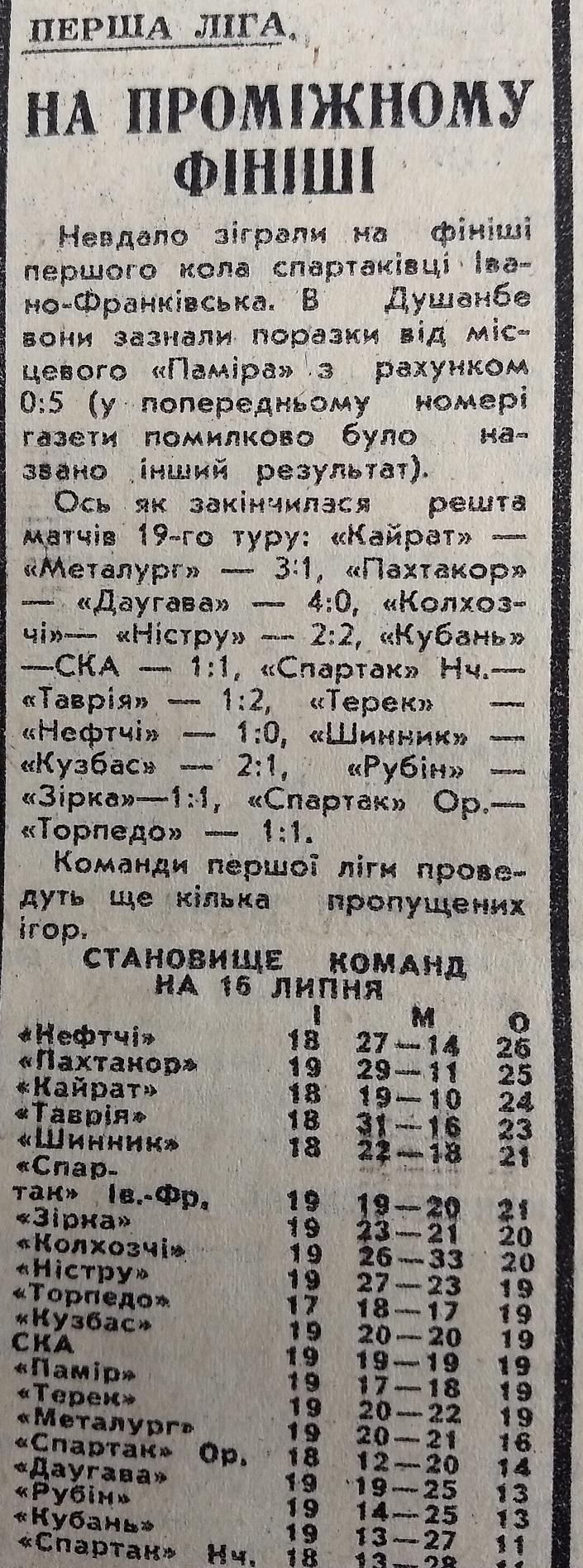 Памир (Душанбе) - Спартак (Ивано-Франковск) 5:0