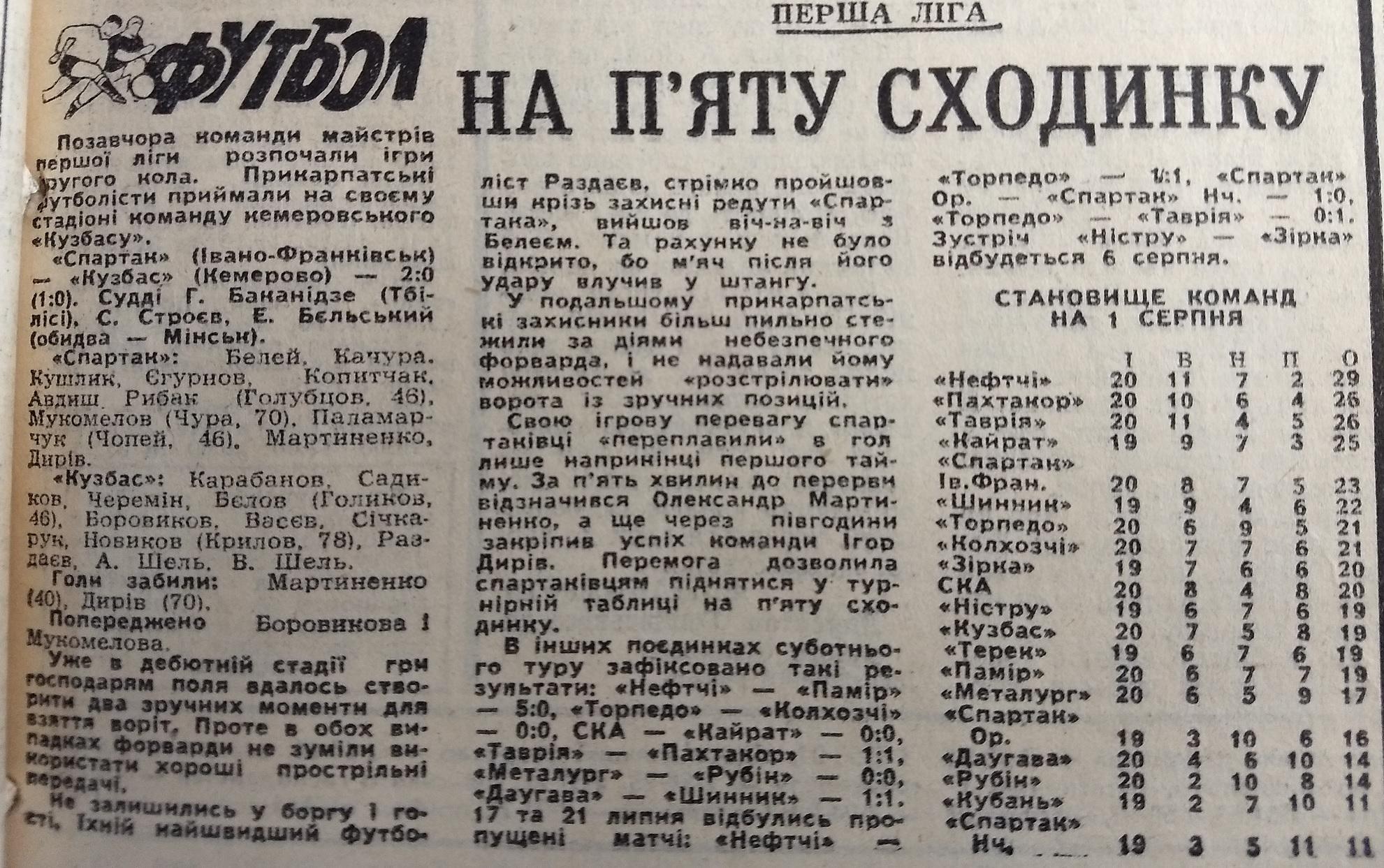 Спартак (Ивано-Франковск) - Кузбасс (Кемерово) 2:0. Нажмите, чтобы посмотреть истинный размер рисунка