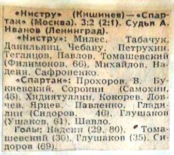 Нистру (Кишинёв) - Спартак (Москва) 3:2