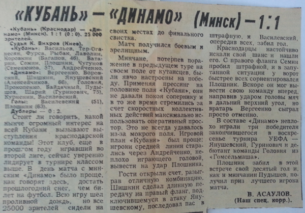 Кубань (Краснодар) - Динамо (Минск) 1:1