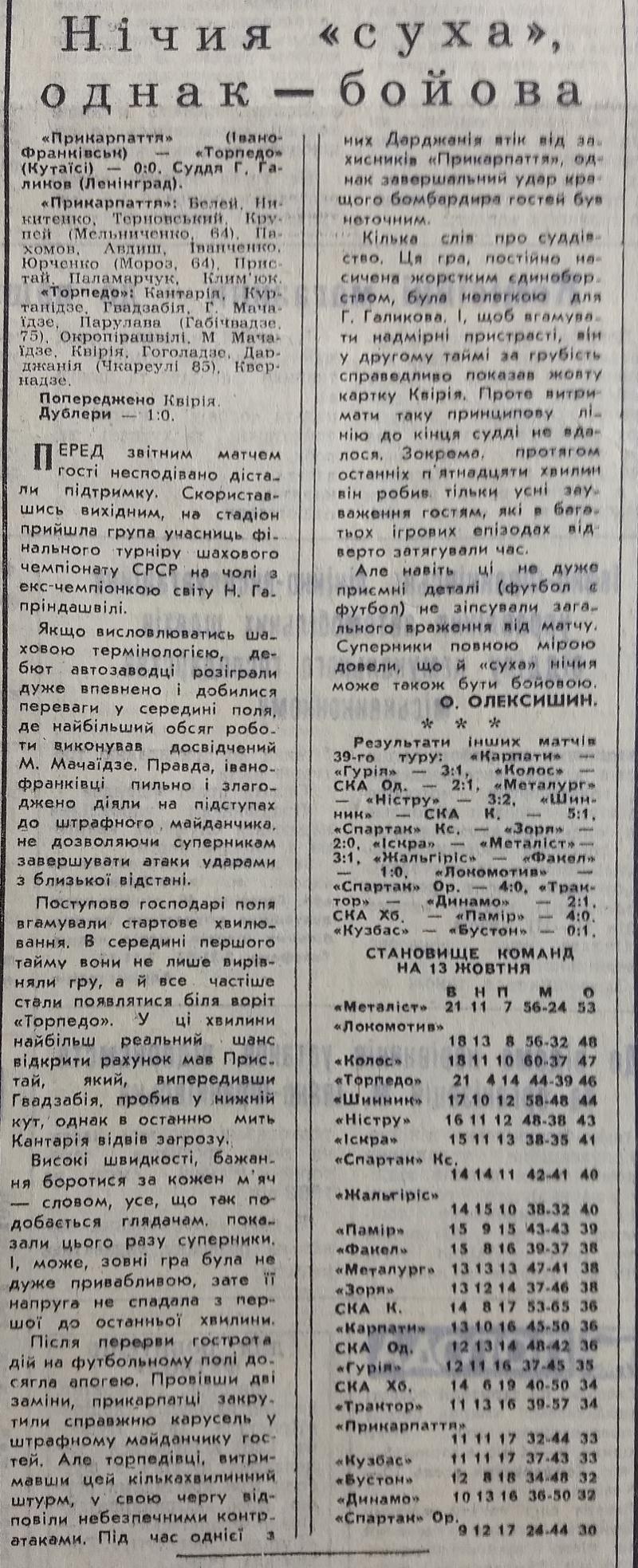 Прикарпатье (Ивано-Франковск) - Торпедо (Кутаиси) 0:0. Нажмите, чтобы посмотреть истинный размер рисунка