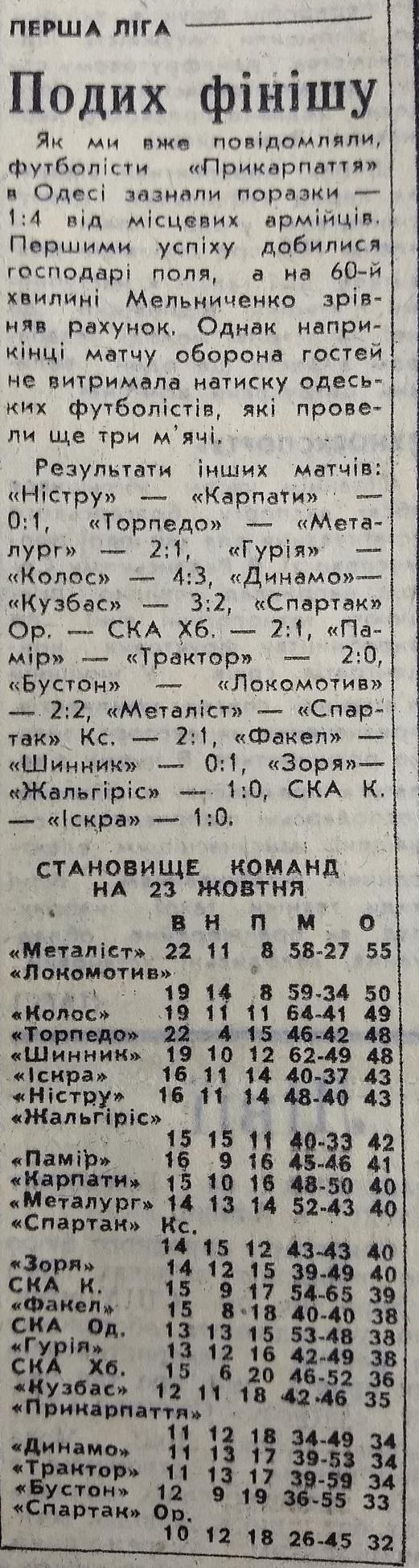СКА (Одесса) - Прикарпатье (Ивано-Франковск) 4:1