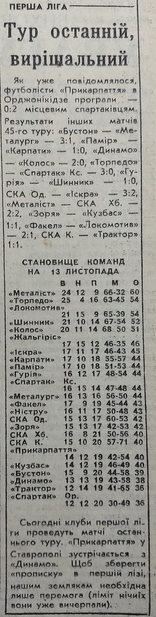 Спартак (Орджоникидзе) - Прикарпатье (Ивано-Франковск) 2:0