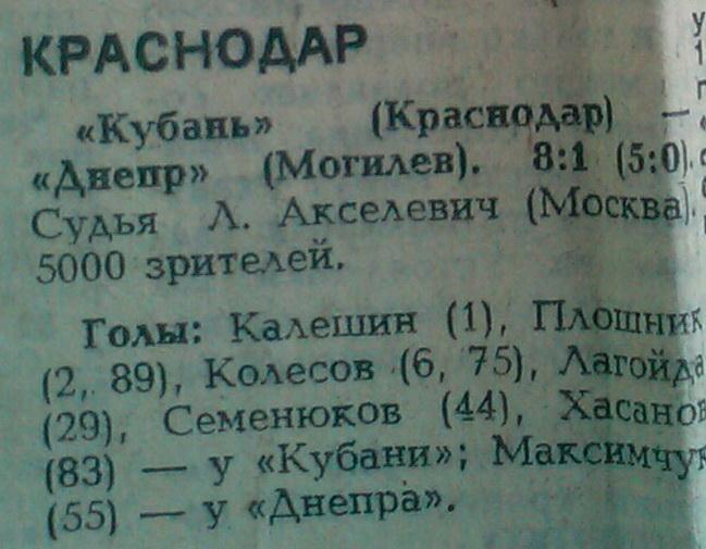 Кубань (Краснодар) - Днепр (Могилев) 8:1