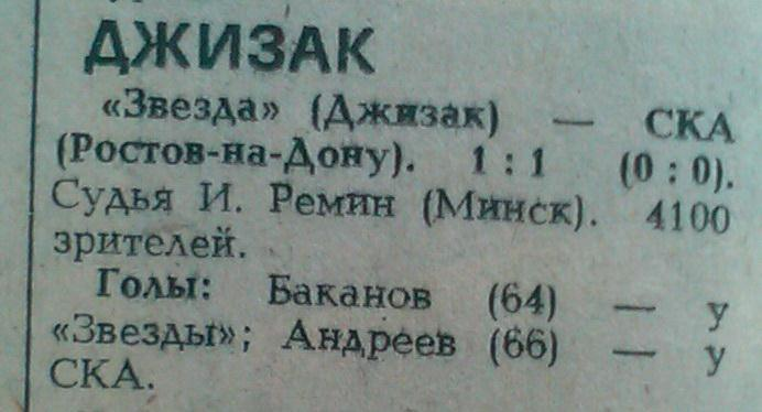 Звезда (Джизак) - СКА (Ростов-на-Дону) 1:1