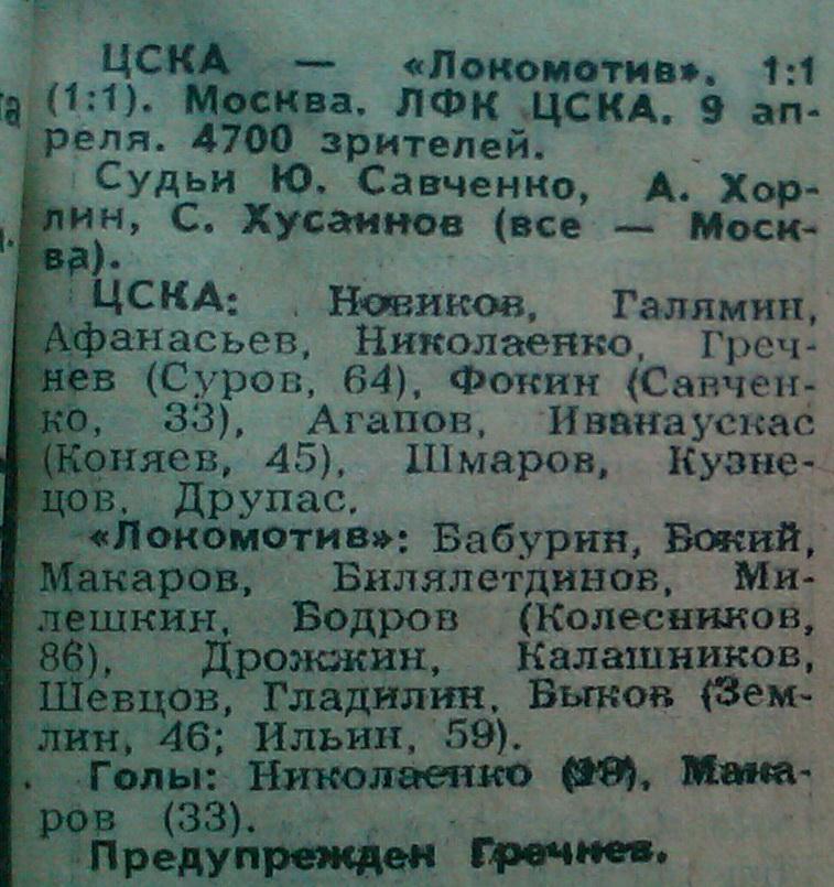 ЦСКА (Москва) - Локомотив (Москва) 1:1
