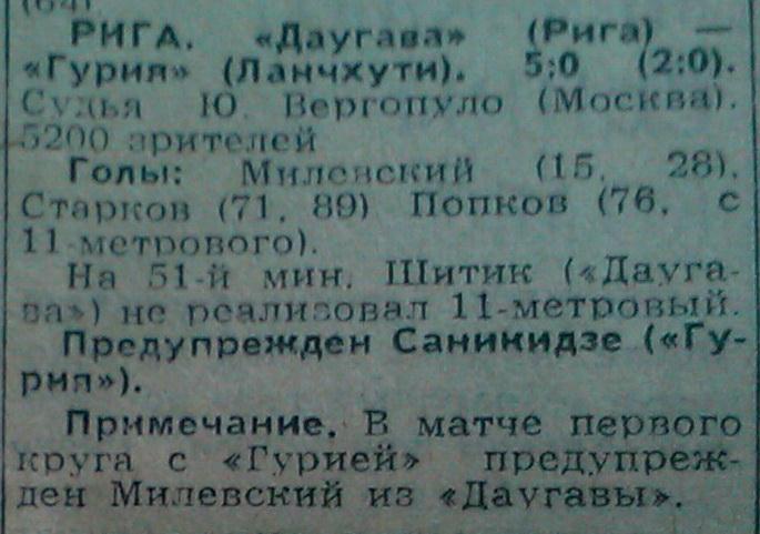 Даугава (Рига) - Гурия (Ланчхути) 5:0