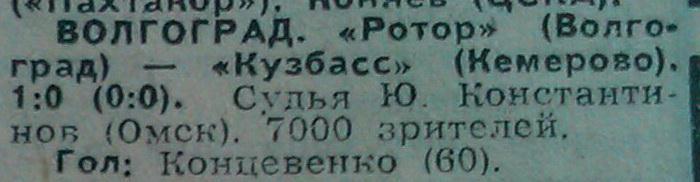 Ротор (Волгоград) - Кузбасс (Кемерово) 1:0
