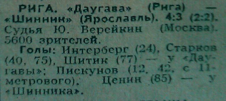 Даугава (Рига) - Шинник (Ярославль) 4:3