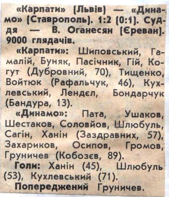 СКА Карпаты (Львов) - Динамо (Ставрополь) 1:2