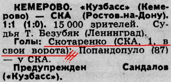 Кузбасс (Кемерово) - СКА (Ростов-на-Дону) 1:1