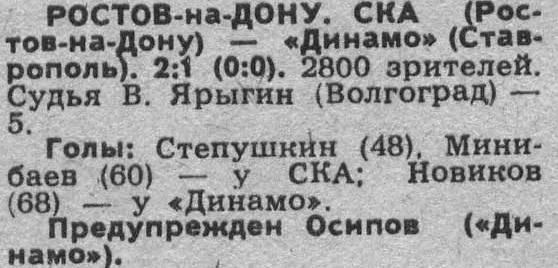 СКА (Ростов-на-Дону) - Динамо (Ставрополь) 2:1