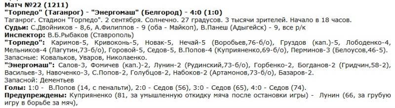 Торпедо (Таганрог) - Энергомаш (Белгород) 4:0. Нажмите, чтобы посмотреть истинный размер рисунка