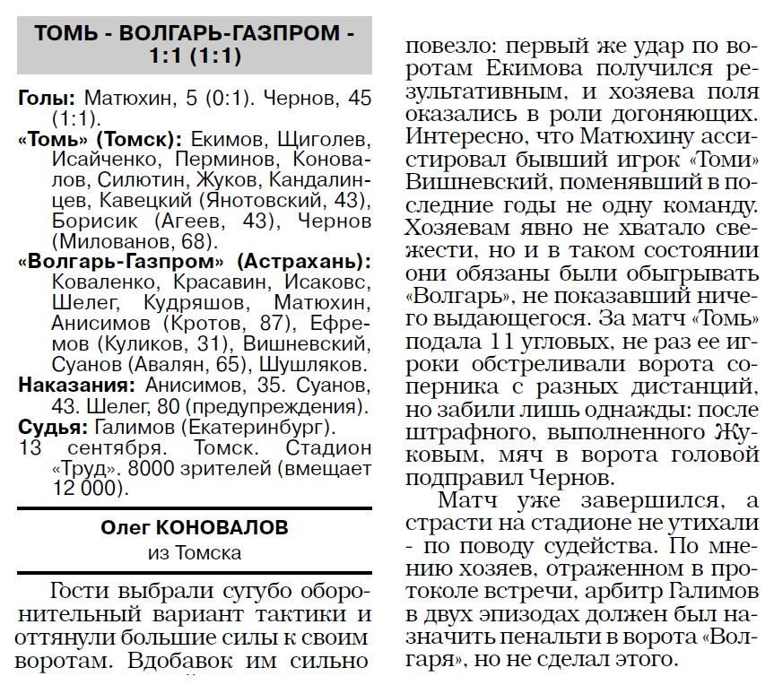 Томь (Томск) - Волгарь-Газпром (Астрахань) 1:1. Нажмите, чтобы посмотреть истинный размер рисунка