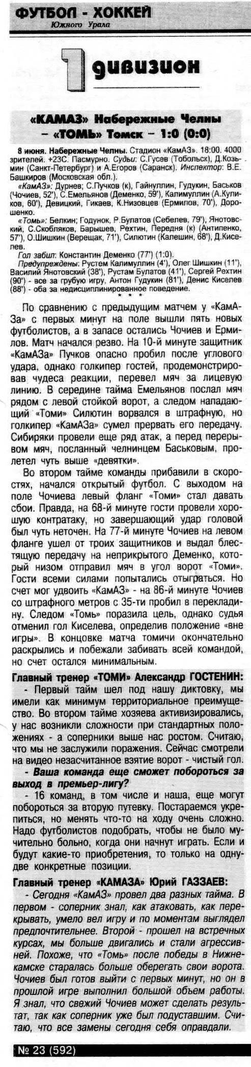 КамАЗ (Набережные Челны) - Томь (Томск) 1:0