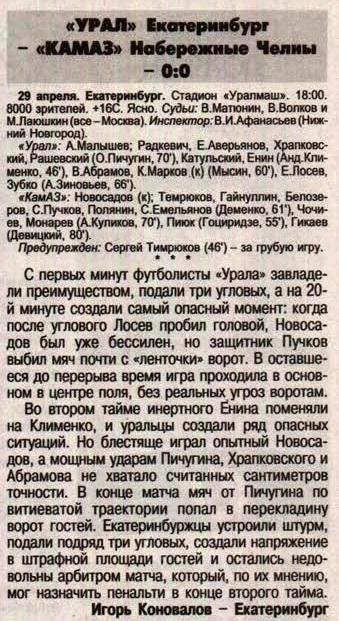 Урал (Екатеринбург) - КамАЗ (Набережные Челны) 0:0