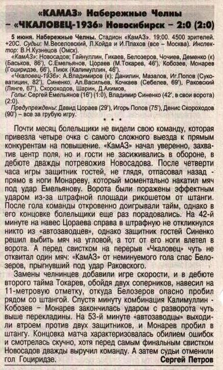 КамАЗ (Набережные Челны) - Чкаловец-1936 (Новосибирск) 2:0