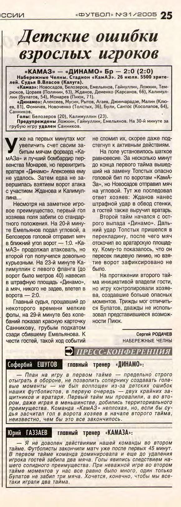 КамАЗ (Набережные Челны) - Динамо (Брянск) 2:0