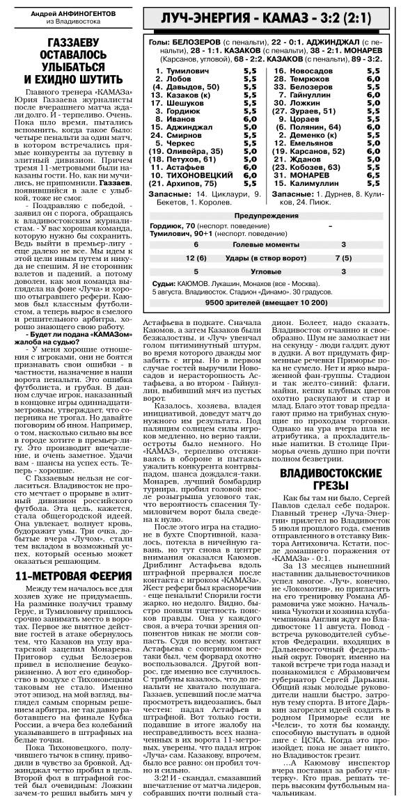 Луч-Энергия (Владивосток) - КамАЗ (Набережные Челны) 3:2