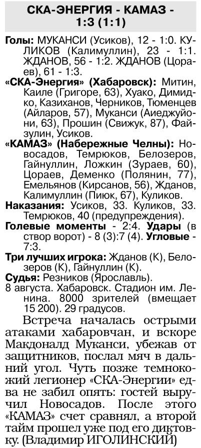 СКА-Энергия (Хабаровск) - КамАЗ (Набережные Челны) 1:3