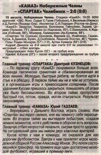 КамАЗ (Набережные Челны) - Спартак (Челябинск) 2:0
